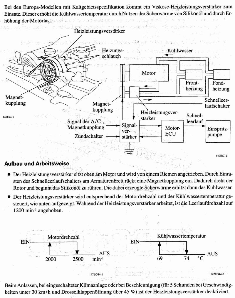 Toyota Coaster Air Suspension Repair Manual