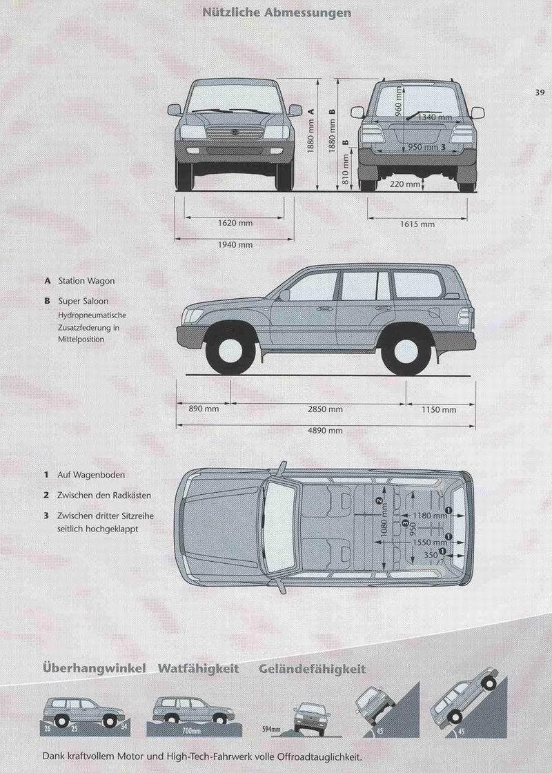 Toyota Land Cruiser 70 >> Buschtaxi.net • Innmaße J12 und J10
